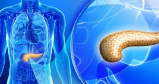 Липоматоз поджелудочной железы, лечение народными средствами